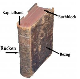 Buchblock